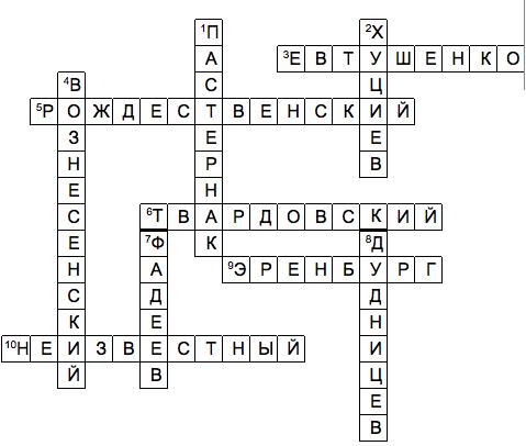 Поэт, автор поэмы «Наследники Сталина». 5. Поэт. 6. Поэт, главный редактор