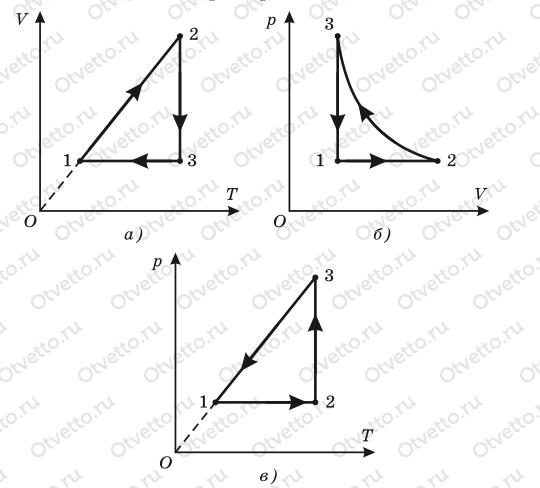 изобразите на pv и pt диаграммах