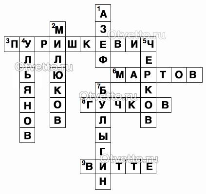 кроссворд история россии